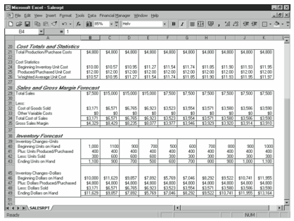 Figure 12-2. The schedule calculated by the sales forecasting starter workbook.