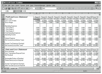 Figure 13-2. The Profit and Loss Statement area of the cash flow forecast and analysis starter workbook.