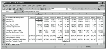 Figure 13-4. The Cash Flow Analysis schedule of the cash flow forecast and analysis starter workbook.