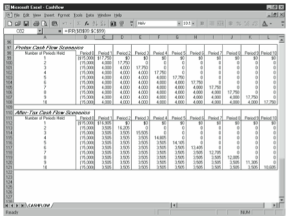 Figure 13-5. The Pretax and After-Tax Cash Flow Scenarios schedules of the cash flow forecast and analysis starter workbook.
