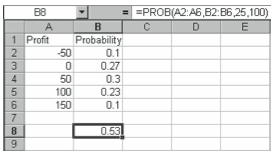 Figure 4-11. Finding the average in a data set using the Birth Rates spreadsheet.