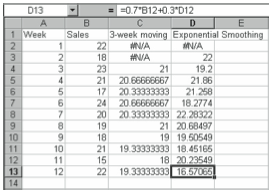 Figure 4-21. The Descriptive Statistics dialog box.