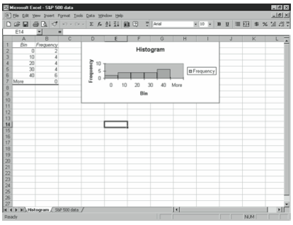Figure 4-23. Creating a histogram.