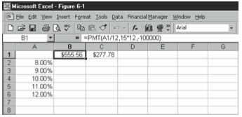 Figure 6-1. An Excel worksheet range set up for creating a one-variable data table.