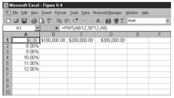 Figure 6-4. An Excel worksheet range set up for creating a two-variable data table.