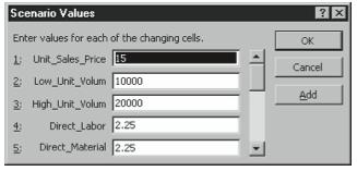 Figure 6-9. The Scenario Values dialog box.