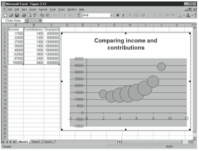 Quick Primer on Charting: Presenting Data With Charts